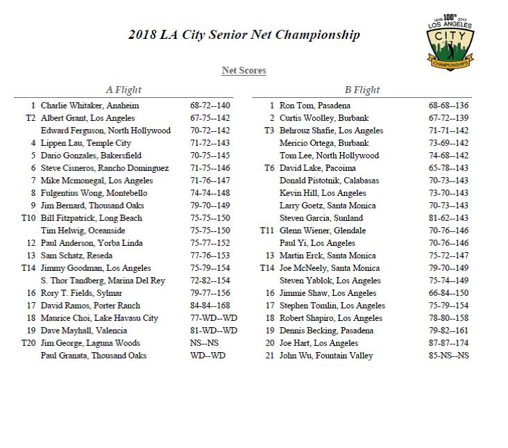 2018 LA City Senior Net Championship results