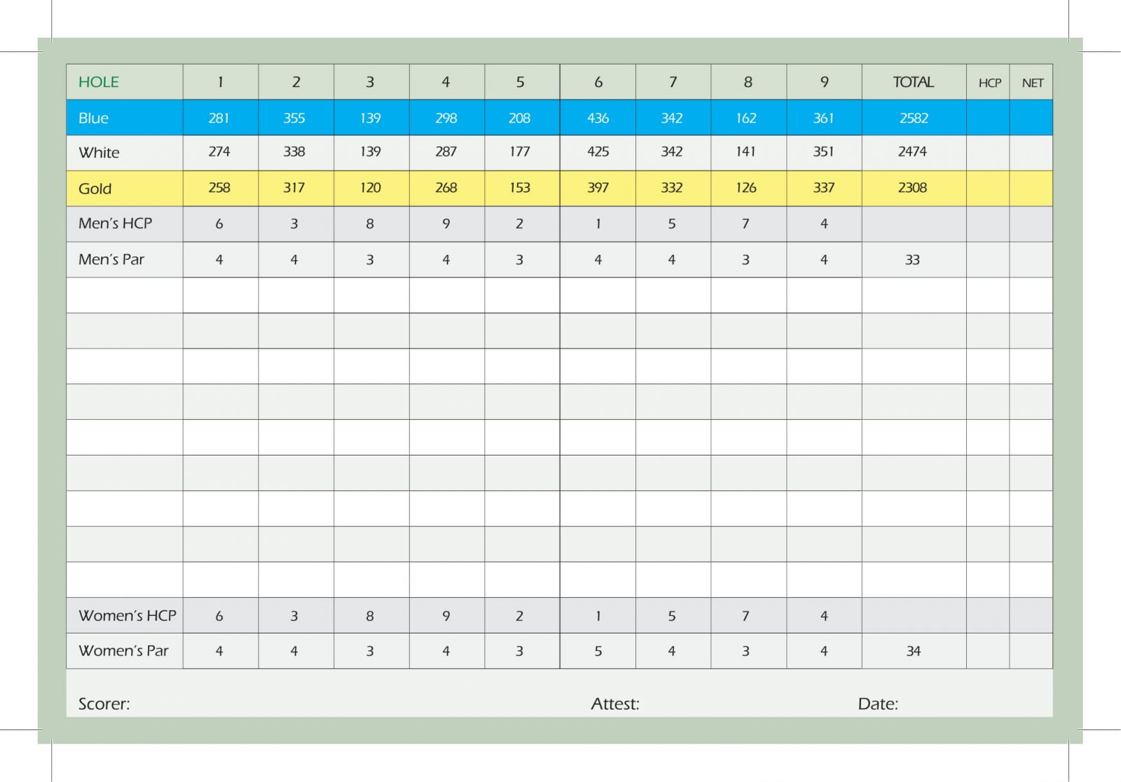Penmar Municipal Golf Course scorecard inside